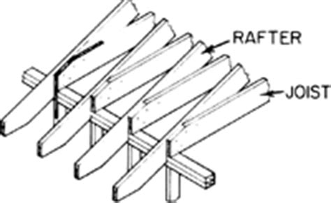 joist article about joist by the free dictionary