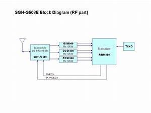 Block Diagram Word U6587 U6863 U5728 U7ebf U9605 U8bfb U4e0e U4e0b U8f7d  U65e0 U5fe7 U6587 U6863