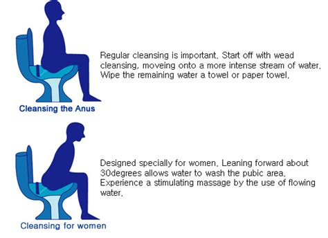 How To Use A Bidet by A Subject We Usually Don T Talk About Cloister Living