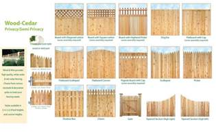 Wood Fence Estimate by Wood Fence Fence Estimate Nc And Sc