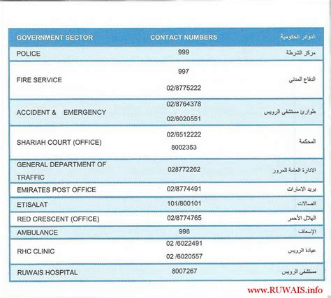 us government phone number ruwais housing complex contact numbers