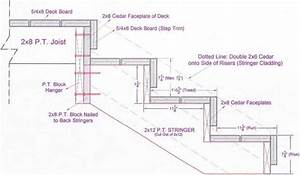Installation Instructions And Tips For Installing Wood And