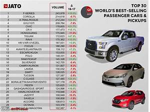 World Auto : india becomes the 5th largest car maker in the world team bhp ~ Gottalentnigeria.com Avis de Voitures