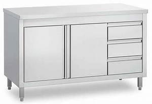 Meuble Avec Plan De Travail : meuble bas cuisine avec plan de travail coin de la maison ~ Dailycaller-alerts.com Idées de Décoration