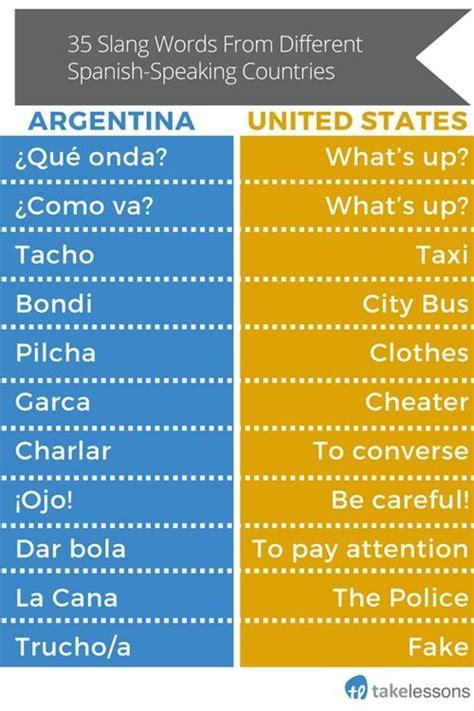 argentina slang spanish slang spanish slang words