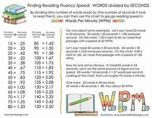 Reading Words Per Minute Grade Level Chart Free Words Per Minute Quick Reference By Jen Strange Tpt