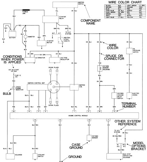 1996 Aerostar Wiring Diagram by 2000 Ford Truck Explorer 4wd 4 0l Efi Sohc 6cyl Repair