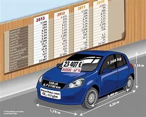 Calculer L Argus De Ma Voiture : calculer l argus d une voiture calculer argus voiture argus occasion comment bien calculer l ~ Medecine-chirurgie-esthetiques.com Avis de Voitures