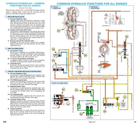 4t65e Apply Clutch Diagram by 4l60e Reference Material