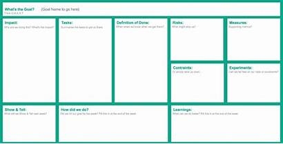 Sprint Canvas Planning Goal Project Thinking Tell