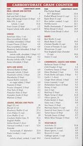 The 25 Best Carb Counting Chart Ideas On Pinterest