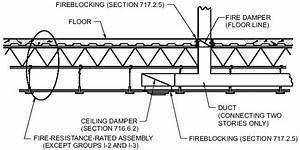 Suspended Ceiling Section