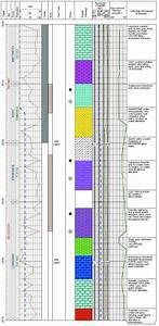 Logplot 2003  Borehole Log  Well Log Plotting Software