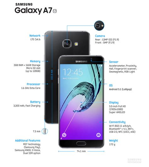 Samsung, galaxy, a3 2017 E-shop, samsung