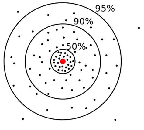 Image Gallery schrodinger atom