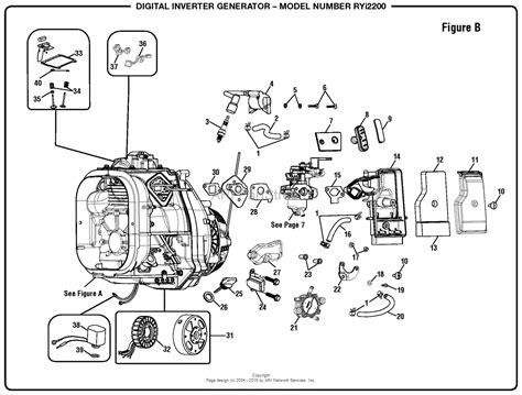 homelite ryi2200 digital inverter generator parts diagram