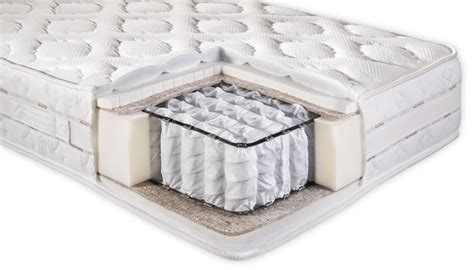 high quality mattress linea high quality mattresses