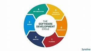 Software Development Client Questionnaire  U2013 10 Questions
