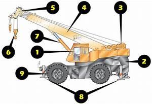 Excavator Inspection