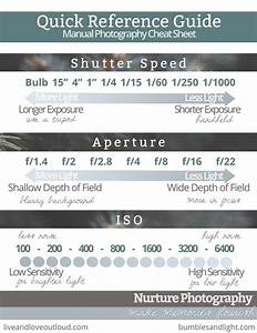 Free Printable Photography Cheat Sheet