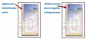 Ceiling Enclosures And Negative Ceiling Pressure