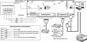 Paradox Alarm Systems Expansion Modules Prt3