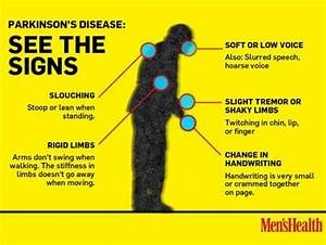Parkinson U2019s Disease  U2013 Arnprior  U0026 District Family Health Team
