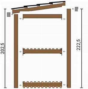 Regal Bauanleitung Holz : brennholzregal selber bauen ~ Michelbontemps.com Haus und Dekorationen