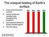 Solar Heating Of Earth''s Surface Pictures