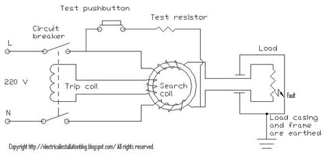 electrical installations elcb circuit