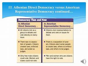 Athenian democracy democracy in athens notes