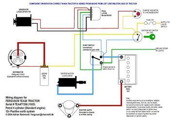 ferguson tea wiring diagram