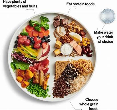 Healthy Eating Habits Guide Building Health Canada