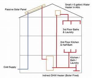 Piping Plan For Passive Solar Hot Water   W   Diagram