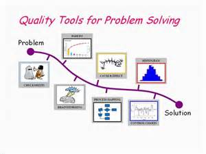 5 Whys Root Cause Problem Solving
