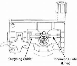 Mig Welder Wire Drive Parts Diagram