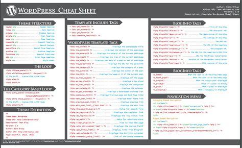 ultimate wordpress cheat sheet templatetoaster blog