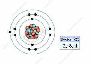 Sodium Electron Configuration - Stock Image  5024
