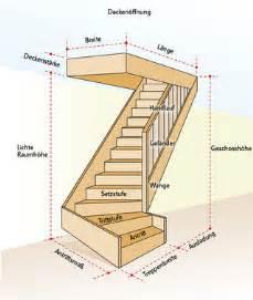 loft treppe fachbegriffe im treppenbau treppe staircases lofts and attic