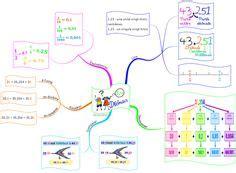 carte mentale sur les triangles cartes mentales