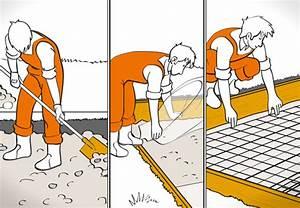 Fundament Für Mauer : fundament erstellen in 8 schritten obi ratgeber ~ Whattoseeinmadrid.com Haus und Dekorationen