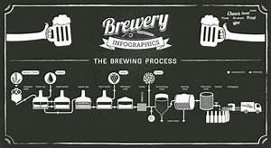 Craft Beer Academy U0026 39 S 5 Steps To Start Learning Beer