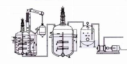 Resin Process Alkyd Manufacturing Production Flow Kettle