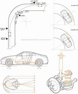 Nissan 350z Abs Brake System Diagram