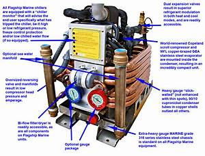 Chiller Water Cooled Flagship Marine