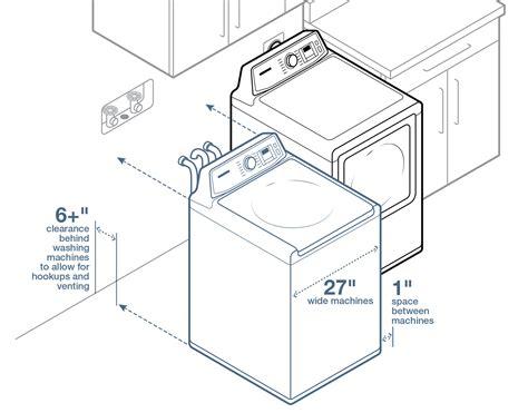 washing machine buying guide consumer reports