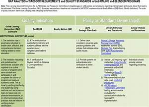 sample policy gap analysis templates download free With information technology policy template