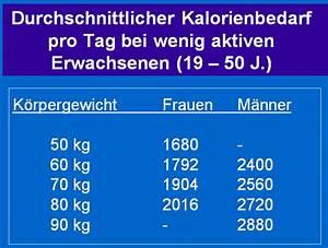 Kalorienbedarf Mann Berechnen : energieumsatz ausdauersport wie l sst sich der kalorienverbrauch messen ~ Themetempest.com Abrechnung
