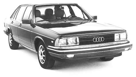 Most Iconic 1980's Cars