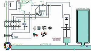 Automatic Pressure Control Starter Control Wiring And Operation -single Phase
